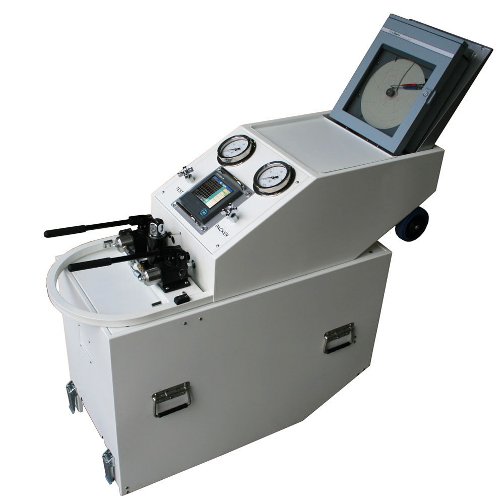 Minifrac – Hydraulic Fracturing System